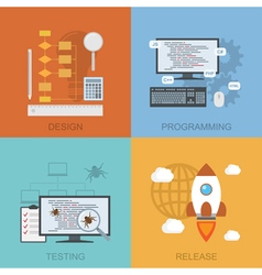 Software lifecycle vector