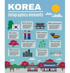 Korean culture infographic presentation layout vector