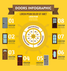 Doors infographic concept flat style vector