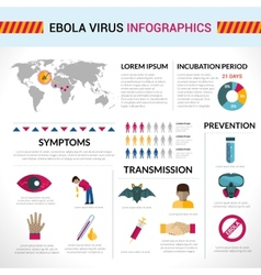 Ebola virus infographics vector