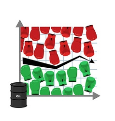 Business graph Rise and fall of oil price Barrel vector image