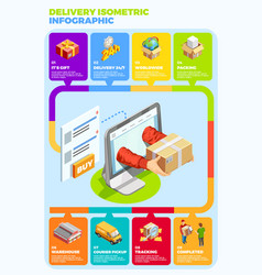 Delivery infographics isometric layout vector