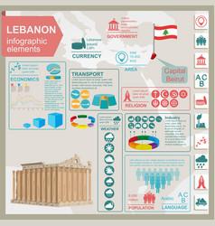 Lebanon landmark architecture statistical data in vector