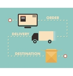 Shipping business scheme of ordering and delivery vector