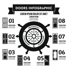 Doors infographic concept simple style vector