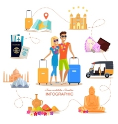 Incredible India Travel Concept vector image vector image