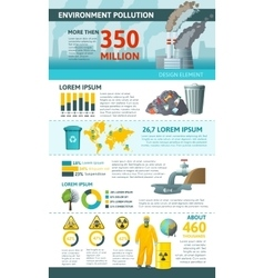 Emvironmental Pollution Vertical Infographics vector image