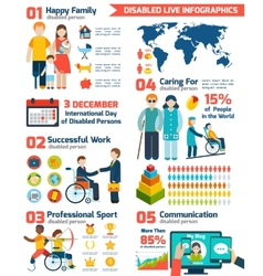 Disabled Infographics Set vector image vector image