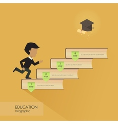 Education infographic with colorful books element vector