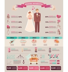 Wedding infographic statistics chart layout vector