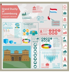 Luxembourg infographics statistical data sights vector