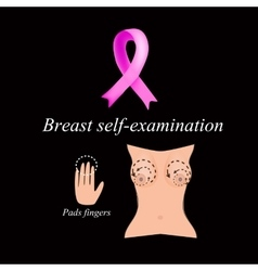 Breast self-examination the fight against breast vector
