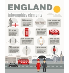 English culture for travelers infographic banner vector