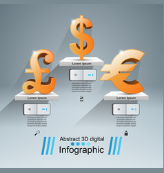3d infographic euro british pound dollar icon vector