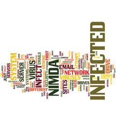 The nimda virus text background word cloud concept vector