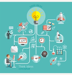 Think ideas conceptual design vector image