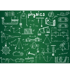 Physical formulas and phenomenons on school board vector