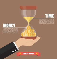 Time is money infographic vector