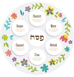 Passover seder plate with floral decoration vector