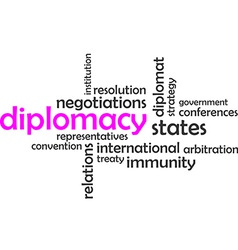 Word cloud diplomacy vector
