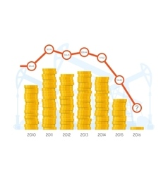 Piles of coins with chart graph concept vector