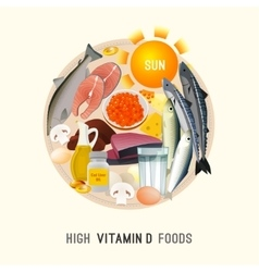 Vitamin D in Food vector image