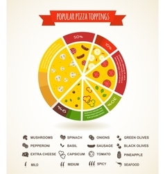 Pizzeria hot pizza fresh ingredients infographics vector