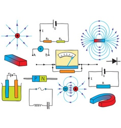 Physics - electricity and magnetism phenomena vector