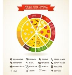 Pizzeria hot pizza fresh ingredients infographics vector