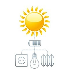 Use of solar energy vector image vector image