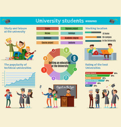 colorful education infographic concept vector image vector image