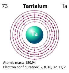 Diagram representation of the element tantalum vector