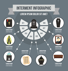 Interment infographic concept flat style vector
