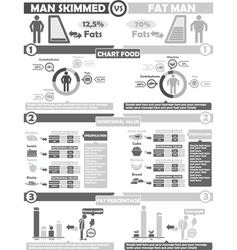Infographic nutrition grey vector