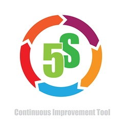 5S methodology cycle vector image vector image