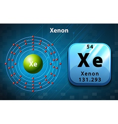 Periodic symbol and diagram of xenon vector