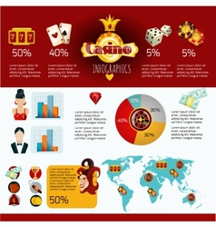 Casino infographics set vector