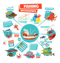 fishing infographics design with graph fish boat vector image