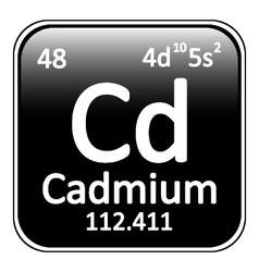 Periodic table element cadmium icon vector image