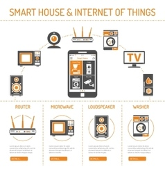 Smart house and internet of things vector