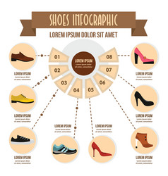 shoes infographic concept flat style vector image vector image