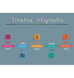 Timeline Infographic - Phone Evolution design vector image