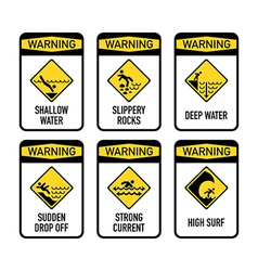 Swimming warnings set i vector
