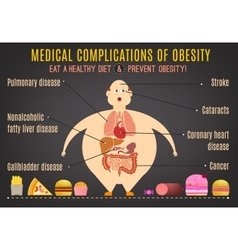 Obesity infographics 1-09 vector