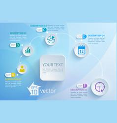 Communication steps description concept vector