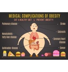 Obesity infographics 1-09 vector