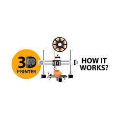 3d printer scheme how it work vector