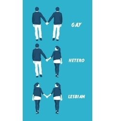 Lgbt community types orientations vector