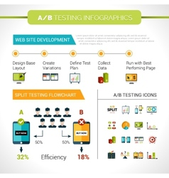 A-b testing infographics vector