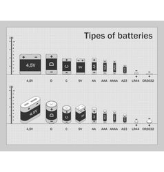 Scheme kinds of batteries vector